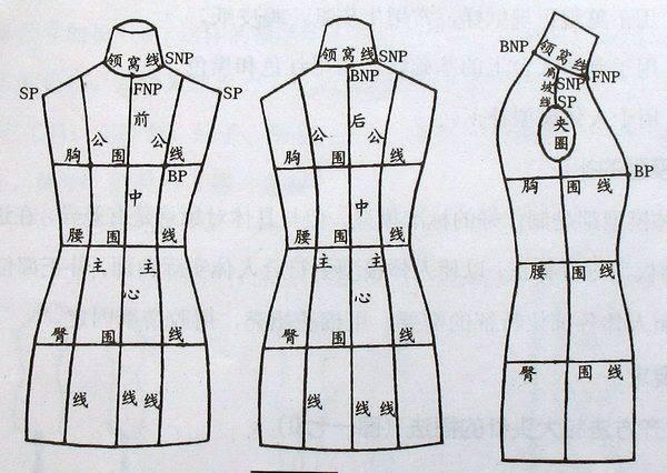 服装专业英语,时装画技法 ,时装画基础,服装配色与图案设计,专业实训