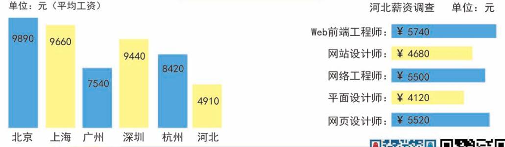 秦皇岛渤海科技中等专业学校2018年招生简章