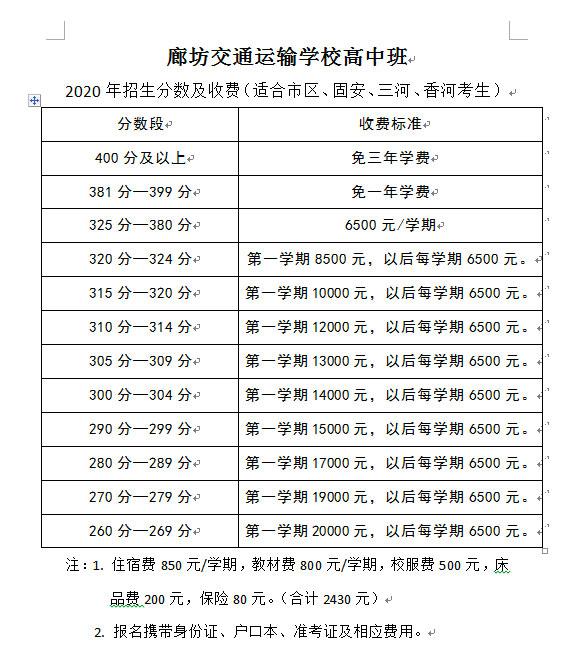 2020年河北廊坊中考录取分数线(已公布)
